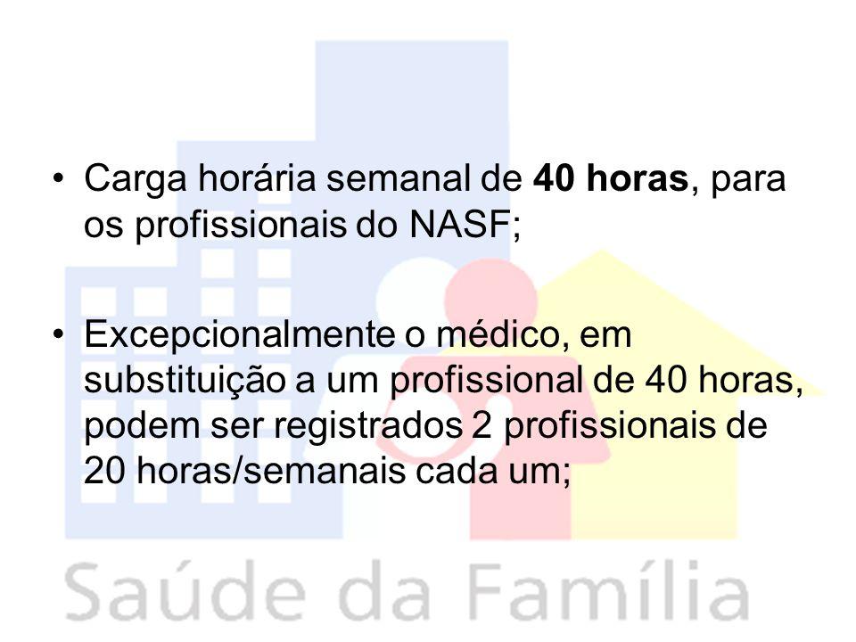 COMPOSIÇÃO NASF Será definido pelo gestor municipal, através de critérios de prioridade, a partir das necessidades locais e disponibilidade de profissionais; Os profissionais do NASF devem ser cadastrados em uma única unidade de saúde, localizada preferencialmente dentro do território de atuação das equipes de SF às quais estão vinculados;