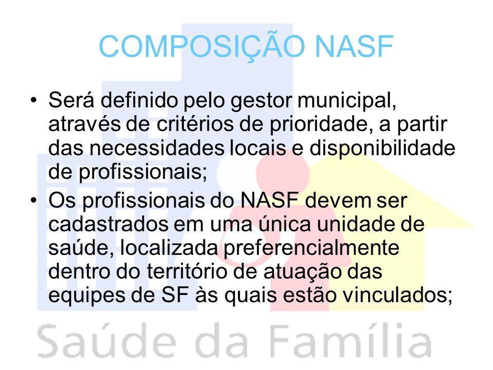 COMPOSIÇÃO NASF Será definido pelo gestor municipal, através de critérios de prioridade, a partir das necessidades locais e disponibilidade de profiss