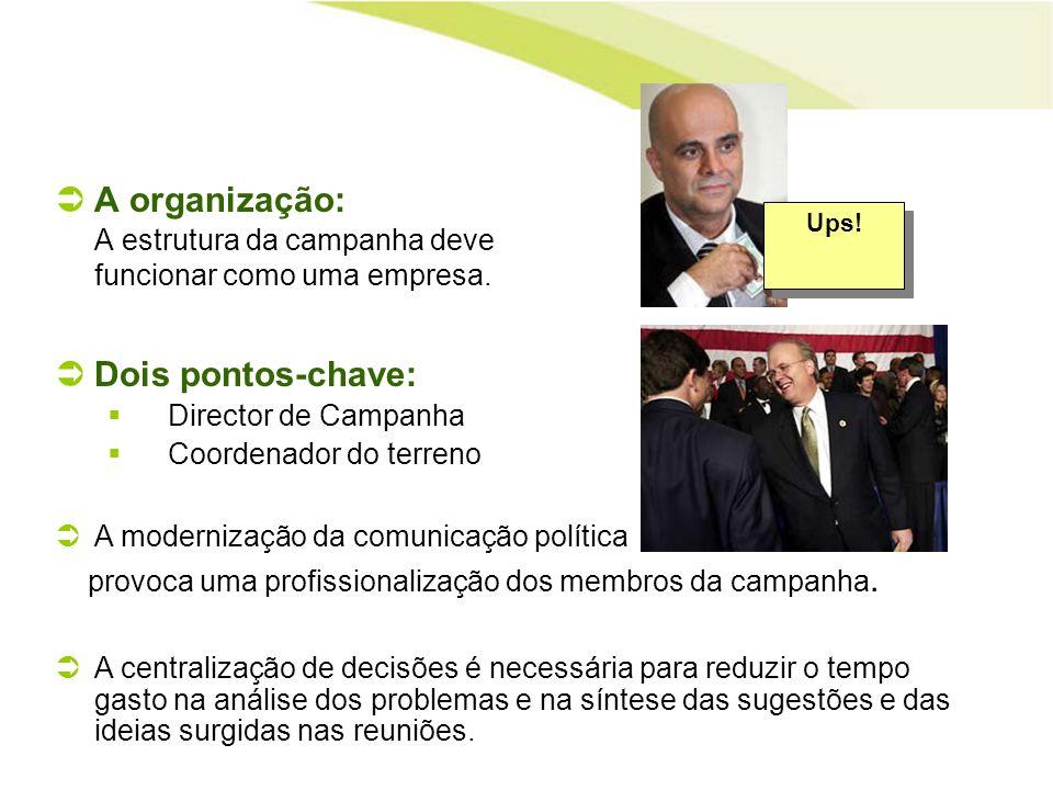A organização: A estrutura da campanha deve funcionar como uma empresa. Ups! Dois pontos-chave: Director de Campanha Coordenador do terreno A moderniz