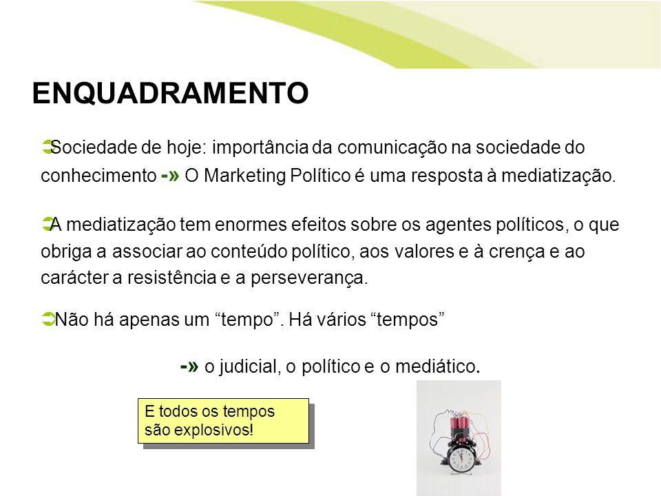 ENQUADRAMENTO Sociedade de hoje: importância da comunicação na sociedade do conhecimento -» O Marketing Político é uma resposta à mediatização. A medi
