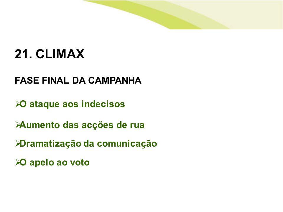 21. CLIMAX FASE FINAL DA CAMPANHA O ataque aos indecisos Aumento das acções de rua Dramatização da comunicação O apelo ao voto