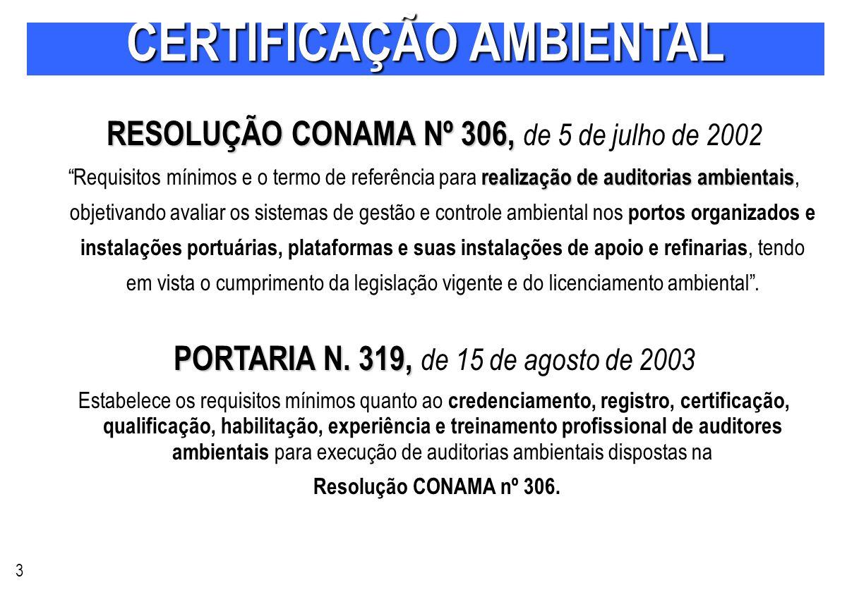BIBLIOGRAFIA [INMETRO] Instituto Nacional de Metrologia, Normalização e Qualidade Industrial.