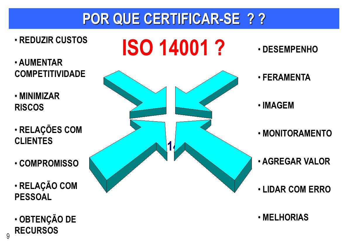 POR QUE CERTIFICAR-SE .ISO14001 ISO 14001 .