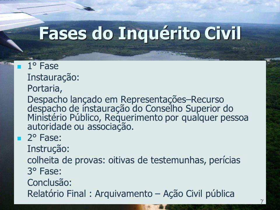 Fases do Inquérito Civil 1° Fase Instauração: Portaria, Despacho lançado em Representações–Recurso despacho de instauração do Conselho Superior do Min