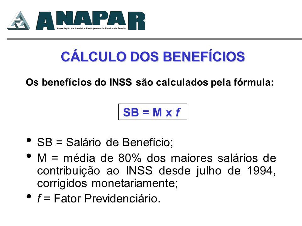 CÁLCULO DOS BENEFÍCIOS CÁLCULO DOS BENEFÍCIOS Os benefícios do INSS são calculados pela fórmula: SB = M x f SB = Salário de Benefício; M = média de 80