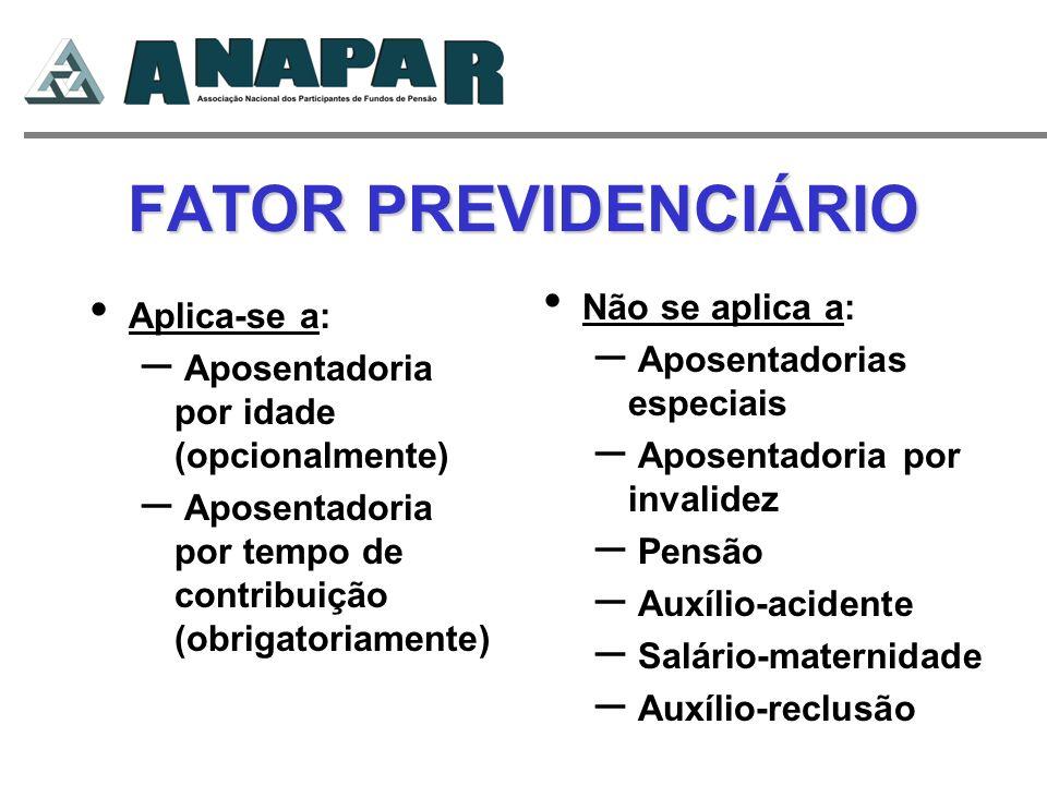 FATOR PREVIDENCIÁRIO Aplica-se a: – Aposentadoria por idade (opcionalmente) – Aposentadoria por tempo de contribuição (obrigatoriamente) Não se aplica
