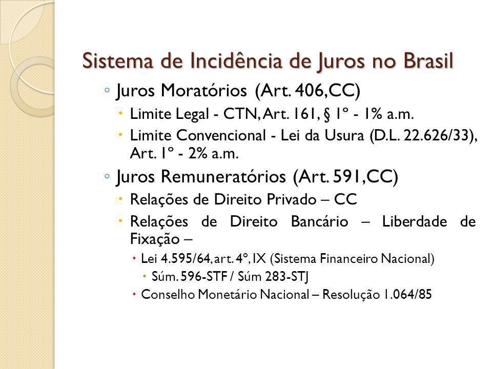 Sistema de Incidência de Juros no Brasil Juros Moratórios (Art. 406,CC) Limite Legal - CTN, Art. 161, § 1º - 1% a.m. Limite Convencional - Lei da Usur