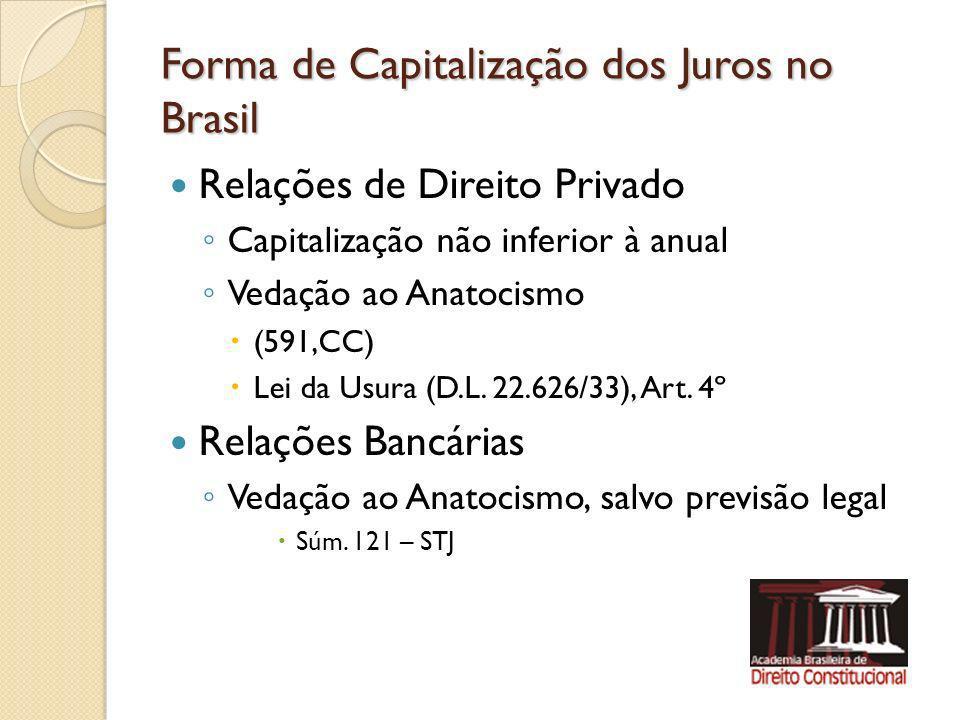 Forma de Capitalização dos Juros no Brasil Relações de Direito Privado Capitalização não inferior à anual Vedação ao Anatocismo (591,CC) Lei da Usura