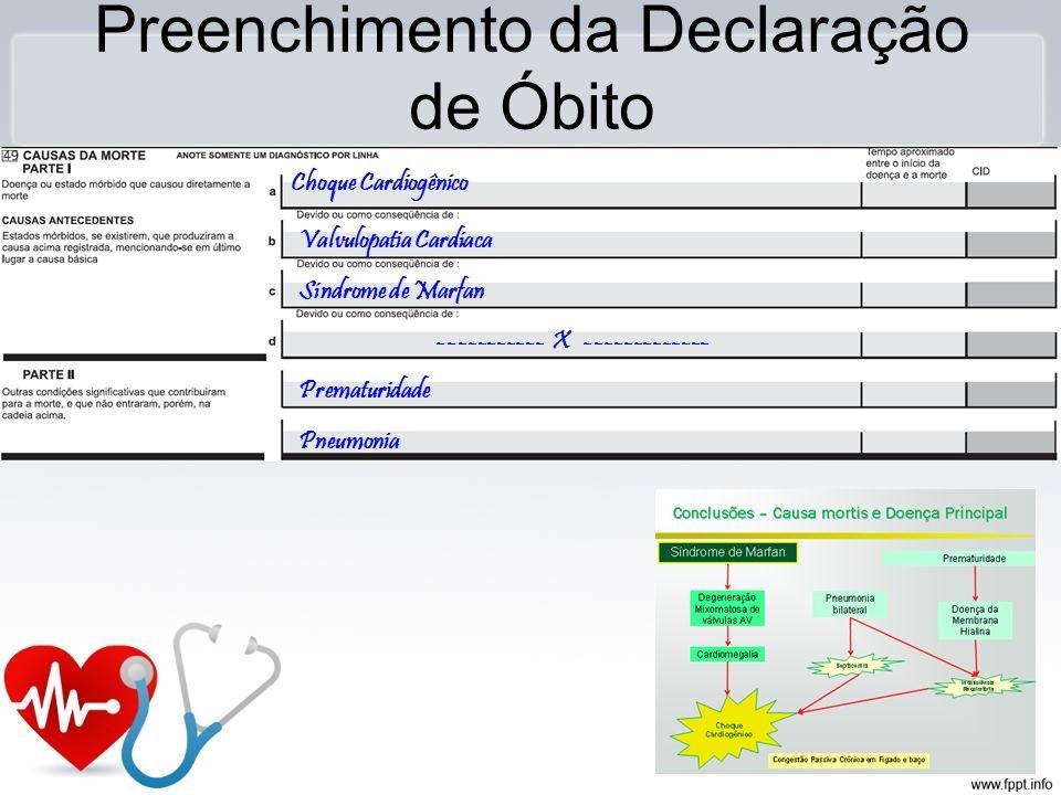 Preenchimento da Declaração de Óbito Choque Cardiogênico Valvulopatia Cardíaca Síndrome de Marfan ----------- X ------------- Prematuridade Pneumonia