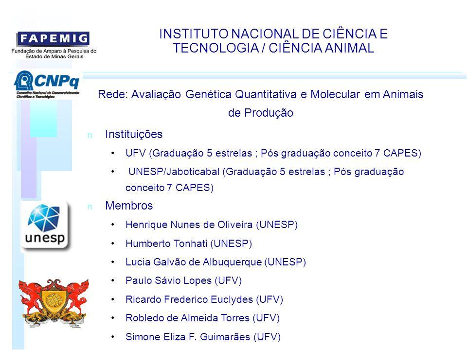 INSTITUTO NACIONAL DE CIÊNCIA E TECNOLOGIA / CIÊNCIA ANIMAL Rede: Avaliação Genética Quantitativa e Molecular em Animais de Produção n Instituições UF