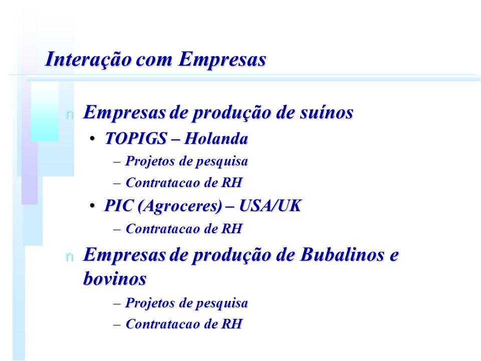 Interação com Empresas n Empresas de produção de suínos TOPIGS – HolandaTOPIGS – Holanda –Projetos de pesquisa –Contratacao de RH PIC (Agroceres) – US