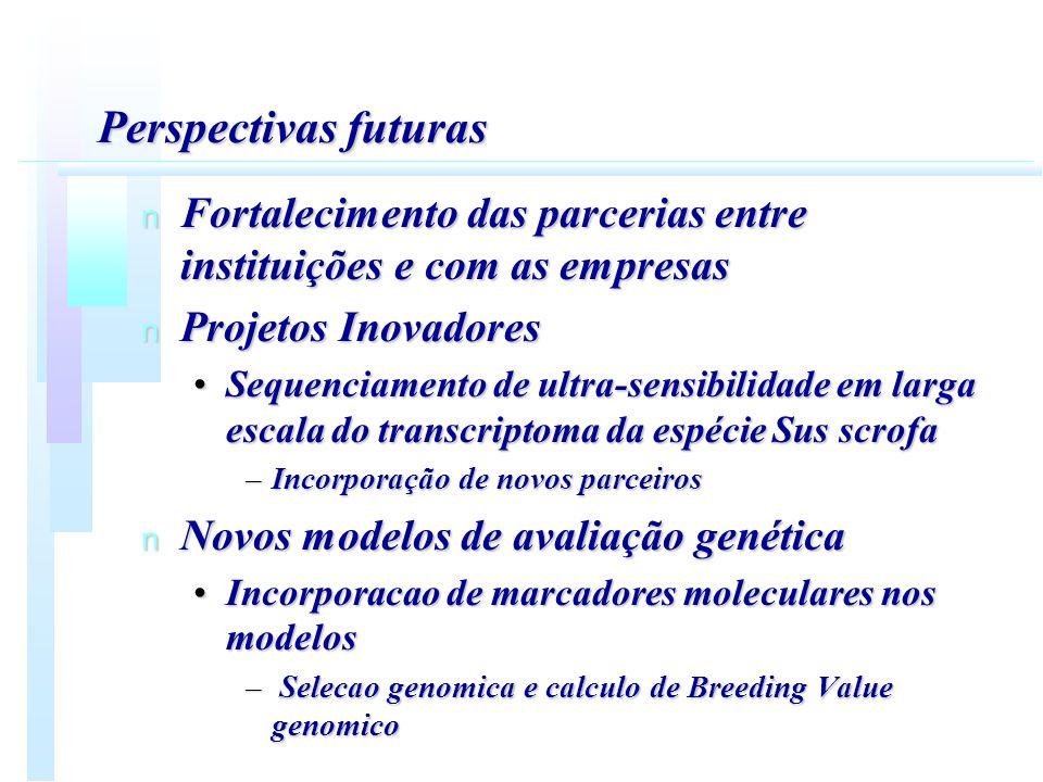 Perspectivas futuras n Fortalecimento das parcerias entre instituições e com as empresas n Projetos Inovadores Sequenciamento de ultra-sensibilidade e