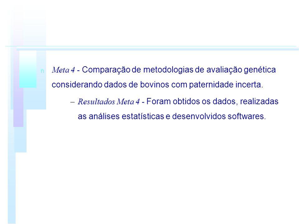 Meta 4 - Meta 4 - Comparação de metodologias de avaliação genética considerando dados de bovinos com paternidade incerta. –Resultados Meta 4 - –Result