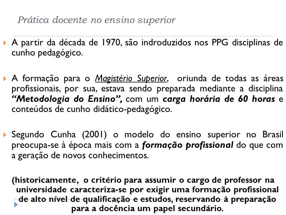 Prática docente no ensino superior A partir da década de 1970, são indroduzidos nos PPG disciplinas de cunho pedagógico. A formação para o Magistério
