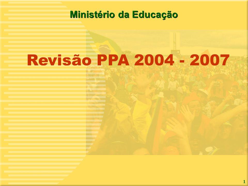 1 Ministério da Educação Revisão PPA 2004 - 2007