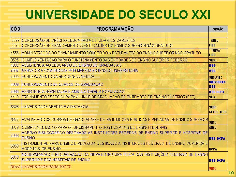 10 UNIVERSIDADE DO SECULO XXI