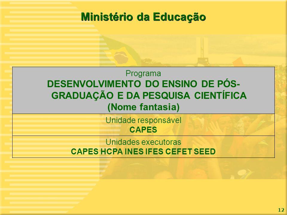 12 Ministério da Educação Programa DESENVOLVIMENTO DO ENSINO DE PÓS- GRADUAÇÃO E DA PESQUISA CIENTÍFICA (Nome fantasia) Unidade responsável CAPES Unid