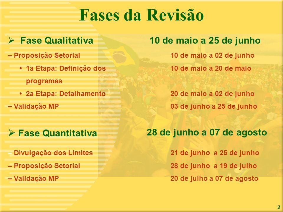 2 Fases da Revisão – Divulgação dos Limites – Proposição Setorial – Validação MP 10 de maio a 25 de junho 10 de maio a 02 de junho 10 de maio a 20 de