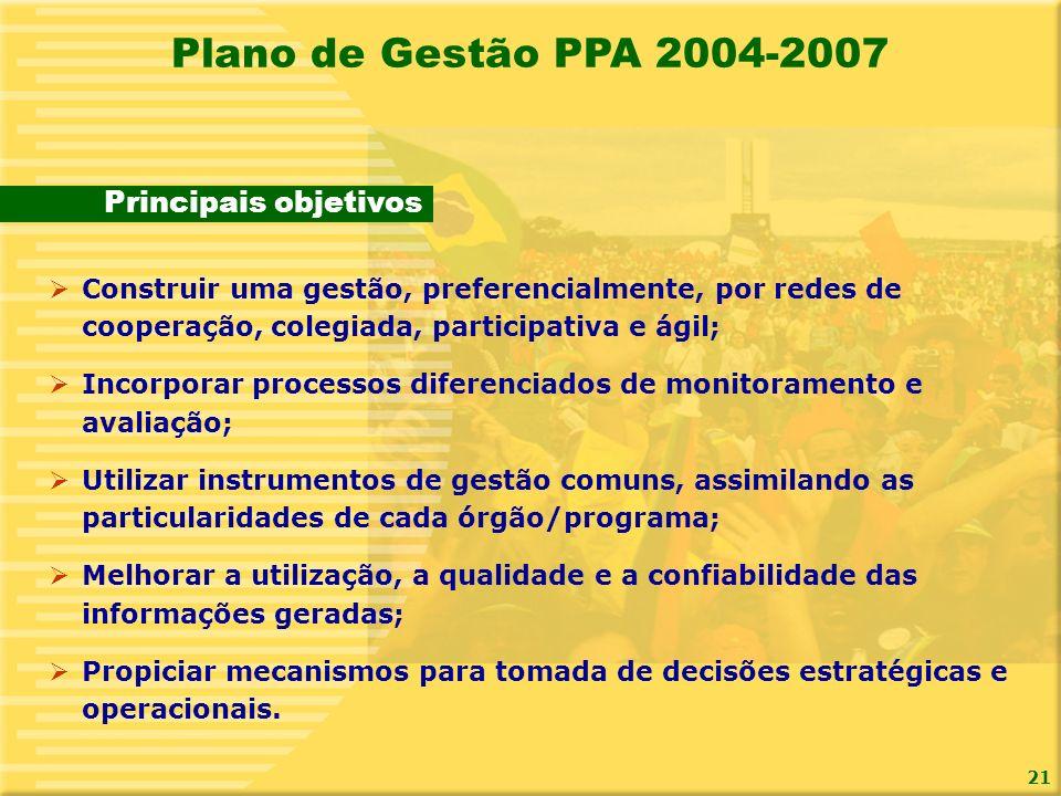 21 Plano de Gestão PPA 2004-2007 Principais objetivos Construir uma gestão, preferencialmente, por redes de cooperação, colegiada, participativa e ági