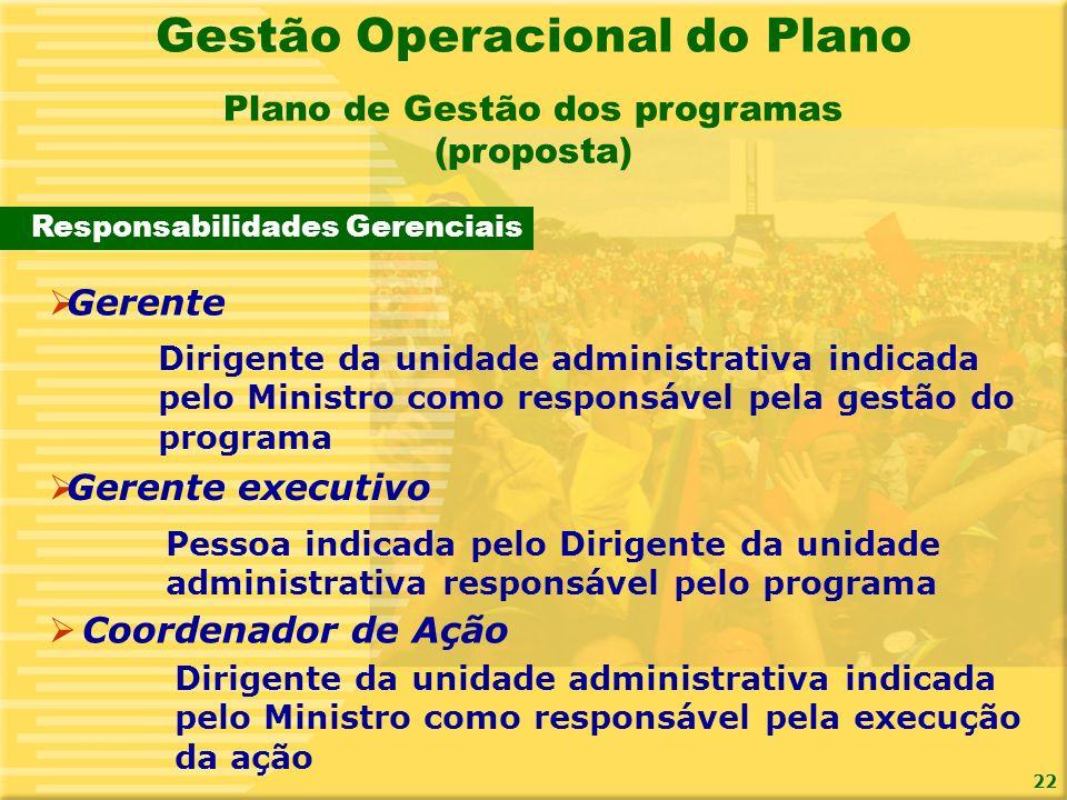 22 Coordenador de Ação Gerente Gerente executivo Responsabilidades Gerenciais Plano de Gestão dos programas (proposta) Gestão Operacional do Plano Dir