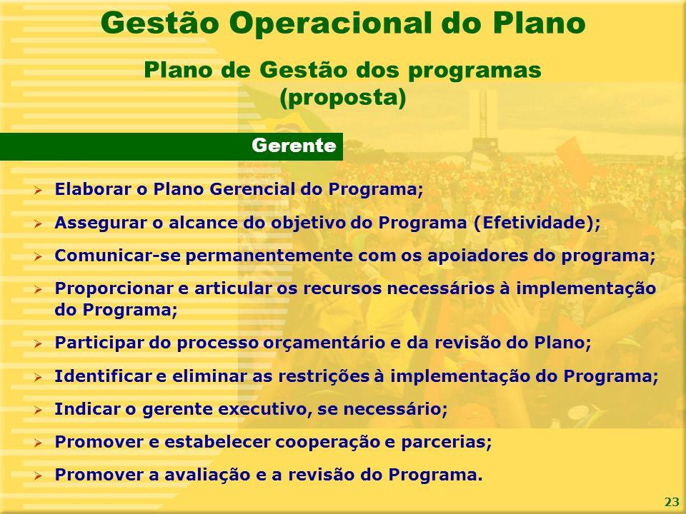 23 Elaborar o Plano Gerencial do Programa; Assegurar o alcance do objetivo do Programa (Efetividade); Comunicar-se permanentemente com os apoiadores d