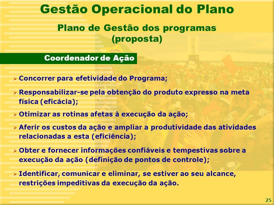 25 Coordenador de Ação Plano de Gestão dos programas (proposta) Gestão Operacional do Plano Concorrer para efetividade do Programa; Responsabilizar-se