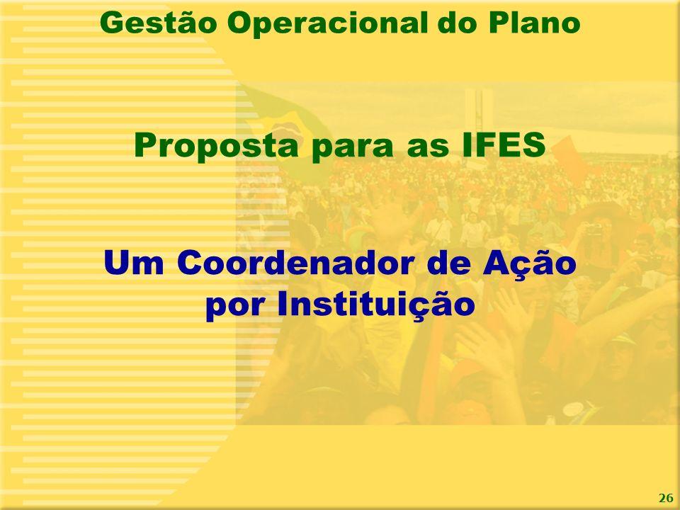 26 Proposta para as IFES Gestão Operacional do Plano Um Coordenador de Ação por Instituição