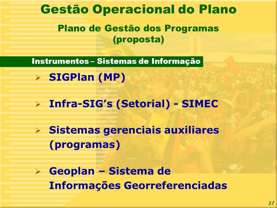 27 SIGPlan (MP) Infra-SIGs (Setorial) - SIMEC Sistemas gerenciais auxiliares (programas) Geoplan – Sistema de Informações Georreferenciadas Instrument