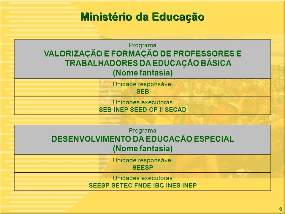 6 Ministério da Educação Programa DESENVOLVIMENTO DA EDUCAÇÃO ESPECIAL (Nome fantasia) Unidade responsável SEESP Unidades executoras SEESP SETEC FNDE