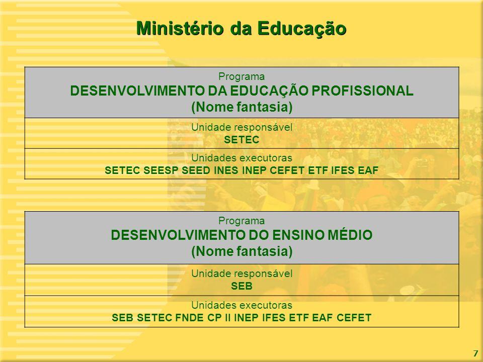 7 Ministério da Educação Programa DESENVOLVIMENTO DO ENSINO MÉDIO (Nome fantasia) Unidade responsável SEB Unidades executoras SEB SETEC FNDE CP II INE