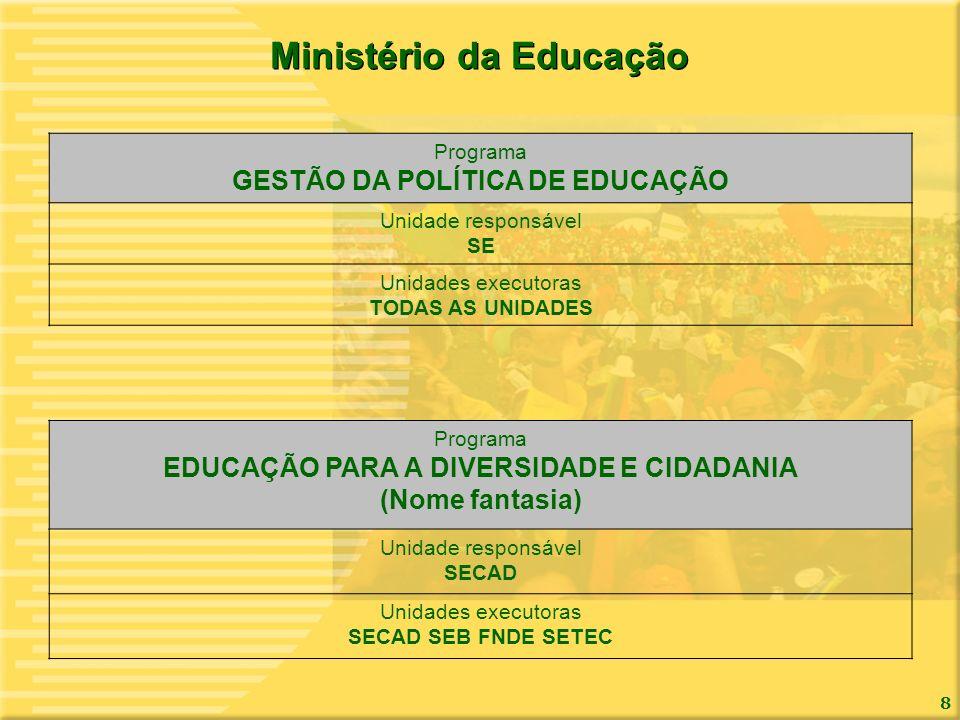 8 Ministério da Educação Programa EDUCAÇÃO PARA A DIVERSIDADE E CIDADANIA (Nome fantasia) Unidade responsável SECAD Unidades executoras SECAD SEB FNDE