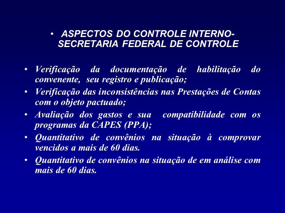 ASPECTOS DO CONTROLE INTERNO- SECRETARIA FEDERAL DE CONTROLE Verificação da documentação de habilitação do convenente, seu registro e publicação; Veri