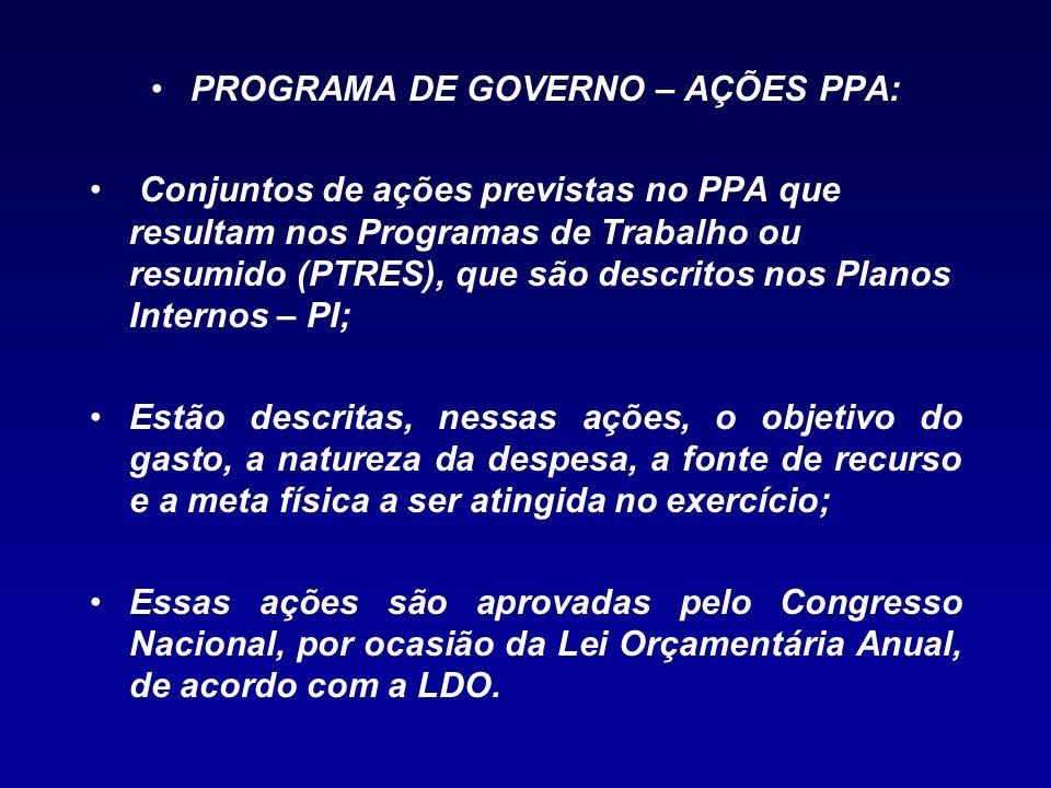 PROGRAMA DE GOVERNO – AÇÕES PPA: Conjuntos de ações previstas no PPA que resultam nos Programas de Trabalho ou resumido (PTRES), que são descritos nos