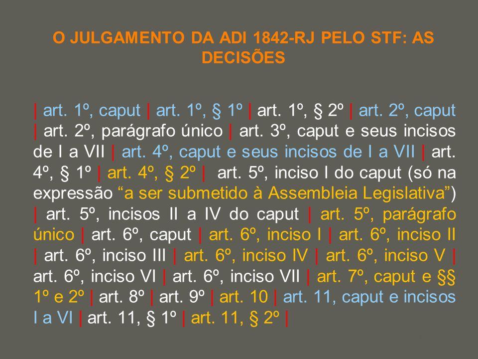 your name O JULGAMENTO DA ADI 1842-RJ PELO STF: AS DECISÕES   art. 1º, caput   art. 1º, § 1º   art. 1º, § 2º   art. 2º, caput   art. 2º, parágrafo úni