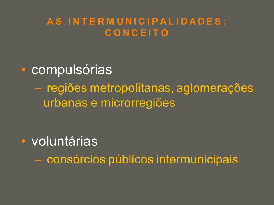 your name AS INTERMUNICIPALIDADES: CONCEITO compulsórias – regiões metropolitanas, aglomerações urbanas e microrregiões voluntárias – consórcios públi