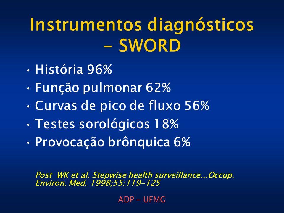 ADP - UFMG Instrumentos diagnósticos - SWORD História 96% Função pulmonar 62% Curvas de pico de fluxo 56% Testes sorológicos 18% Provocação brônquica
