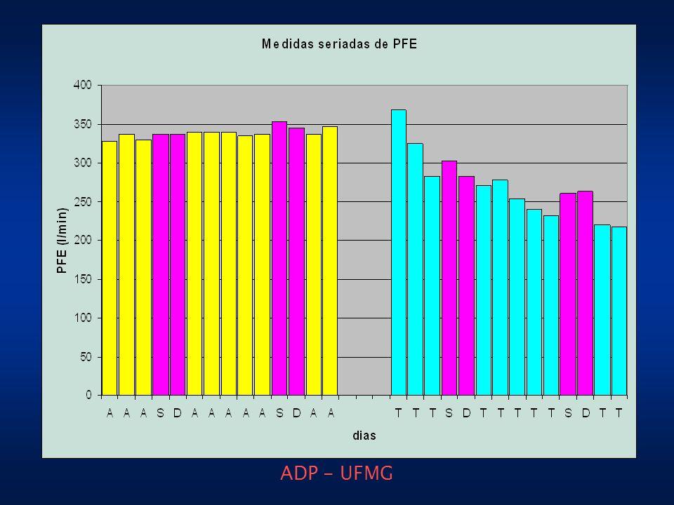 ADP - UFMG
