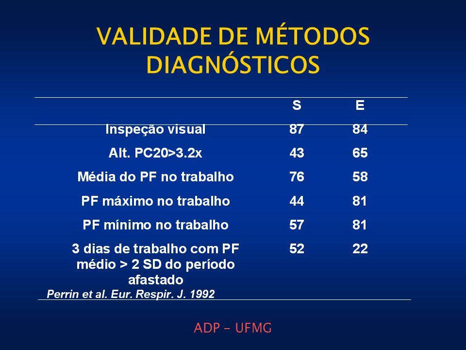 ADP - UFMG VALIDADE DE MÉTODOS DIAGNÓSTICOS