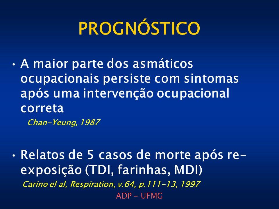 ADP - UFMG PROGNÓSTICO A maior parte dos asmáticos ocupacionais persiste com sintomas após uma intervenção ocupacional correta Chan-Yeung, 1987 Relato