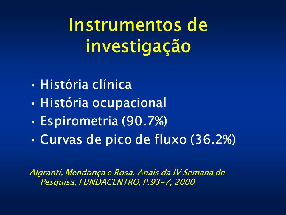 Instrumentos de investigação História clínica História ocupacional Espirometria (90.7%) Curvas de pico de fluxo (36.2%) Algranti, Mendonça e Rosa. Ana