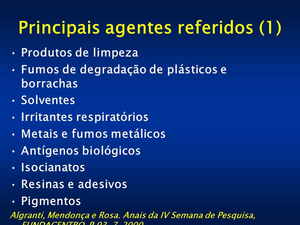 Principais agentes referidos (1) Produtos de limpeza Fumos de degradação de plásticos e borrachas Solventes Irritantes respiratórios Metais e fumos me
