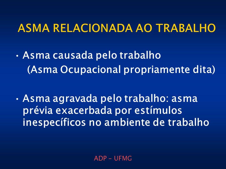 ADP - UFMG ASMA RELACIONADA AO TRABALHO Asma causada pelo trabalho (Asma Ocupacional propriamente dita) Asma agravada pelo trabalho: asma prévia exace