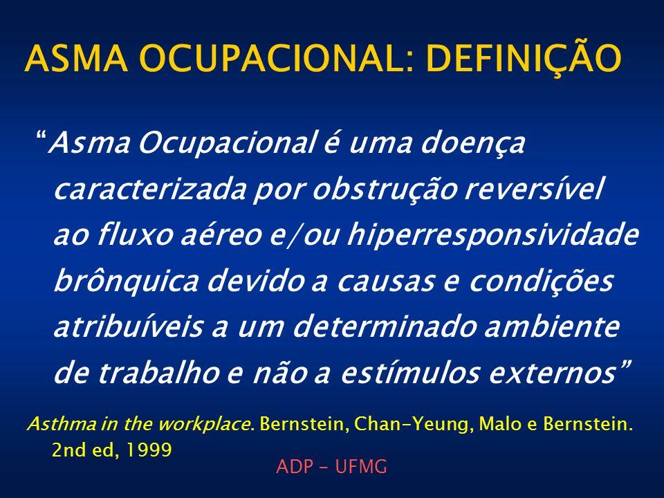 ADP - UFMG ASMA OCUPACIONAL: DEFINIÇÃO Asma Ocupacional é uma doença caracterizada por obstrução reversível ao fluxo aéreo e/ou hiperresponsividade br