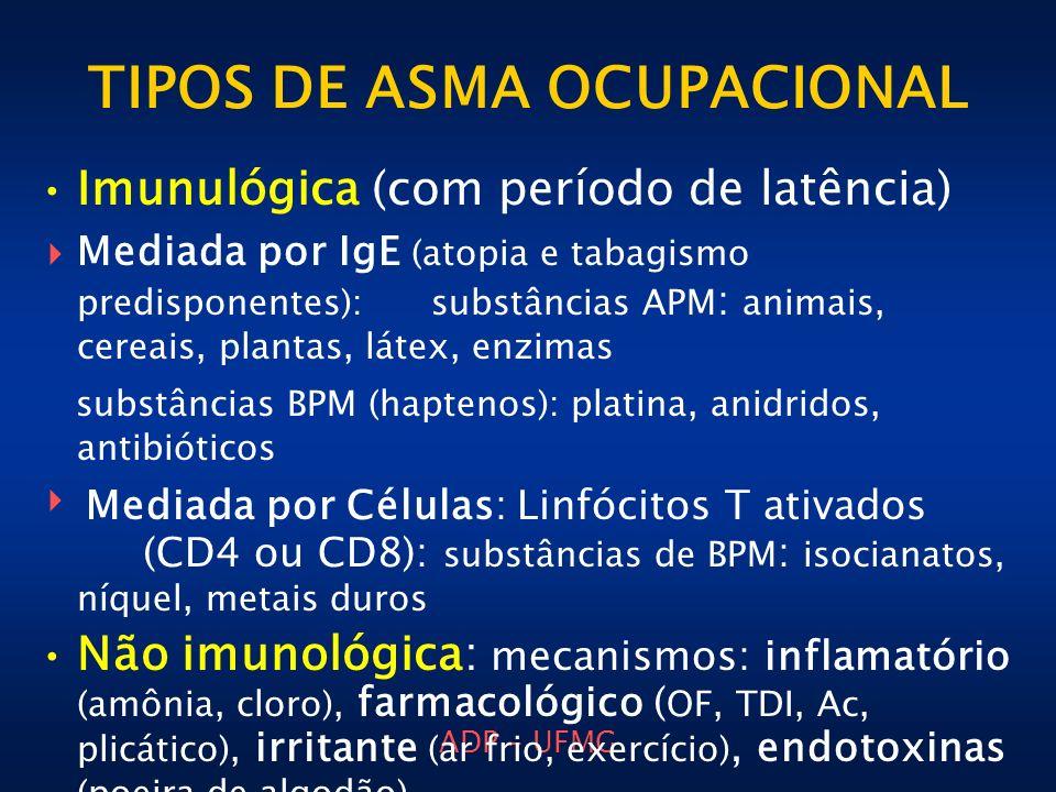 ADP - UFMG TIPOS DE ASMA OCUPACIONAL Imunulógica (com período de latência) Mediada por IgE (atopia e tabagismo predisponentes): substâncias APM : anim