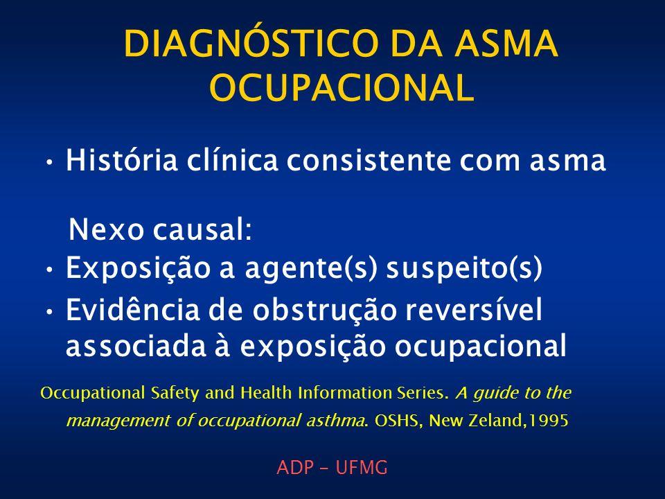 ADP - UFMG DIAGNÓSTICO DA ASMA OCUPACIONAL História clínica consistente com asma Nexo causal: Exposição a agente(s) suspeito(s) Evidência de obstrução
