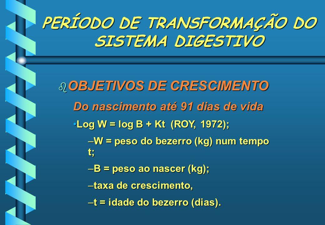 PERÍODO DE TRANSFORMAÇÃO DO SISTEMA DIGESTIVO b OBJETIVOS DE CRESCIMENTO Do nascimento até 91 dias de vida Log W = log B + Kt (ROY, 1972);Log W = log