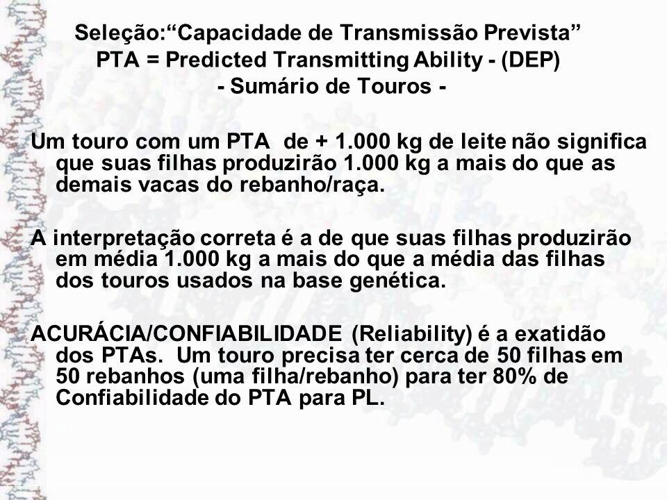Seleção:Capacidade de Transmissão Prevista PTA = Predicted Transmitting Ability - (DEP) - Sumário de Touros - Um touro com um PTA de + 1.000 kg de lei