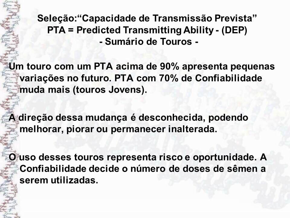 Um touro com um PTA acima de 90% apresenta pequenas variações no futuro. PTA com 70% de Confiabilidade muda mais (touros Jovens). A direção dessa muda