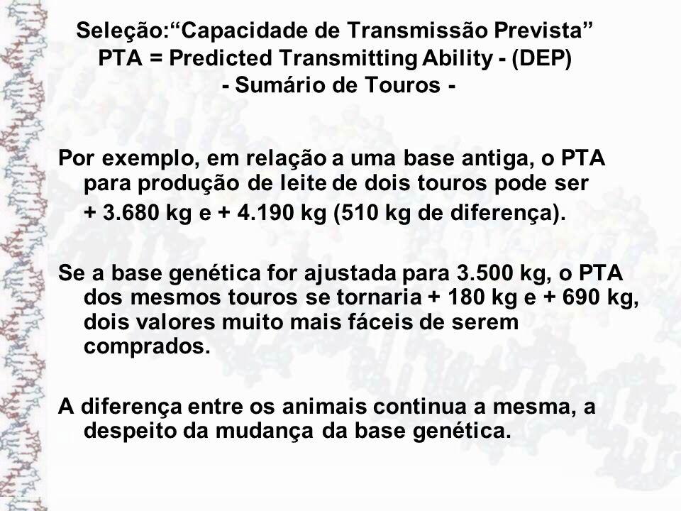 Seleção:Capacidade de Transmissão Prevista PTA = Predicted Transmitting Ability - (DEP) - Sumário de Touros - Por exemplo, em relação a uma base antig