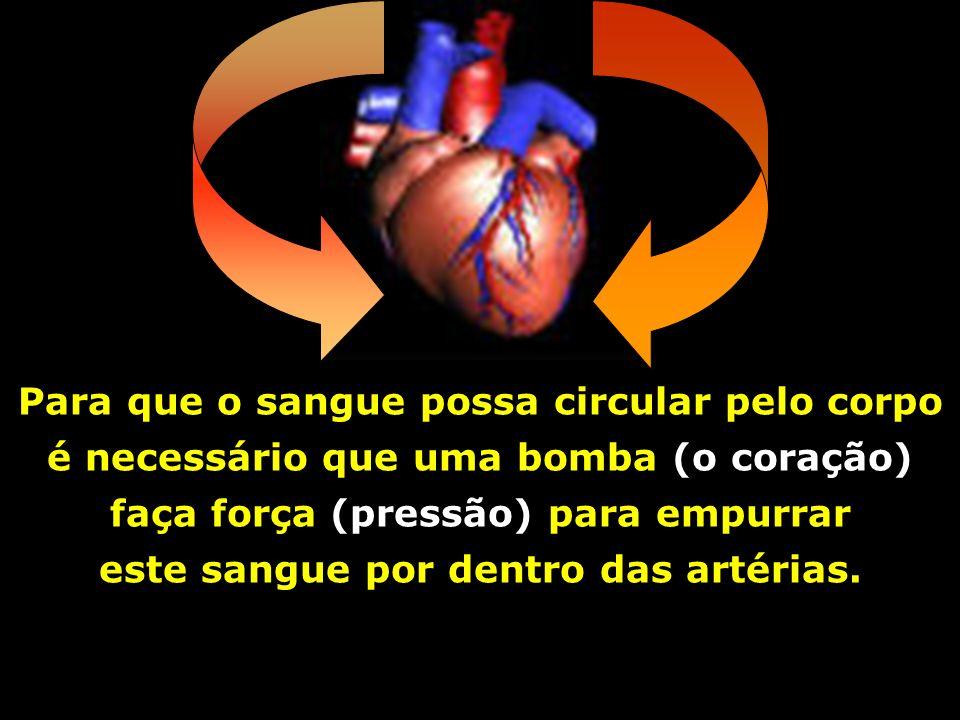 Copyright © RHVIDA S/C Ltda. www.rhvida.com.br artérias veias 14 O sangue sai com força do coração, percorre quilômetros de artérias e volta ao coraçã